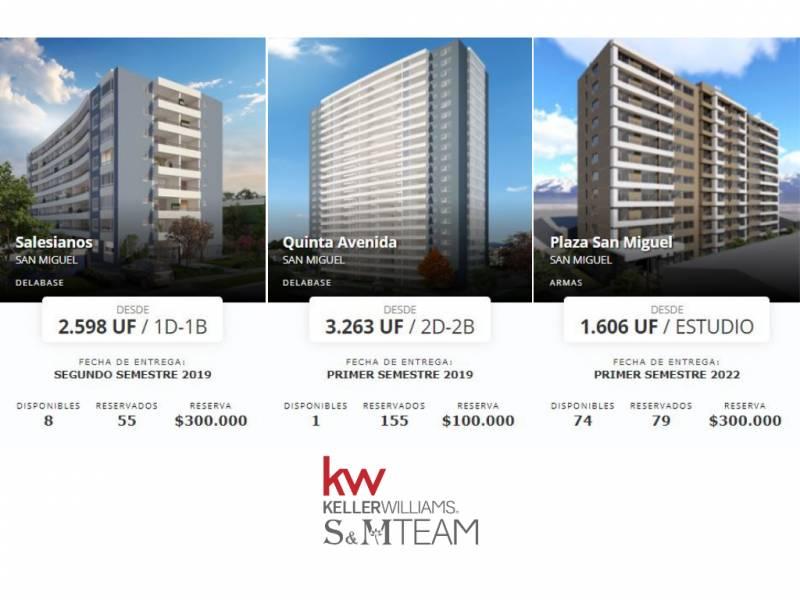 S&M TEAM KW Proyectos Nuevos diferentes zonas de San Miguel