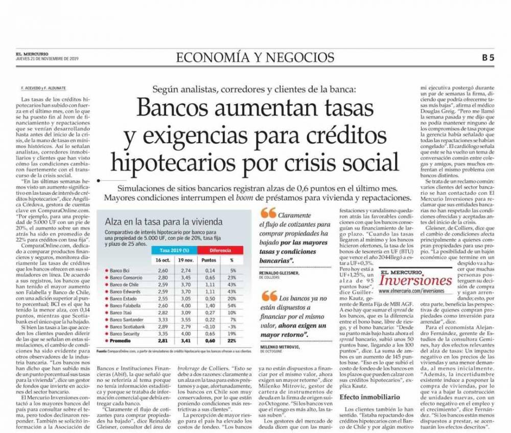 21 de Noviembre del 2019: Aumento Tasas Créditos Hipotecarios